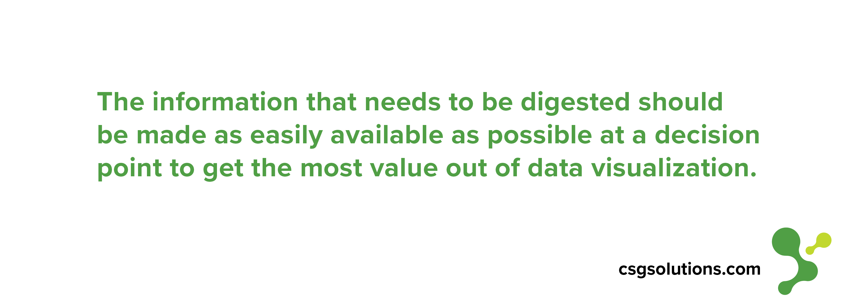 QuoteGraphics- Data Visualization3